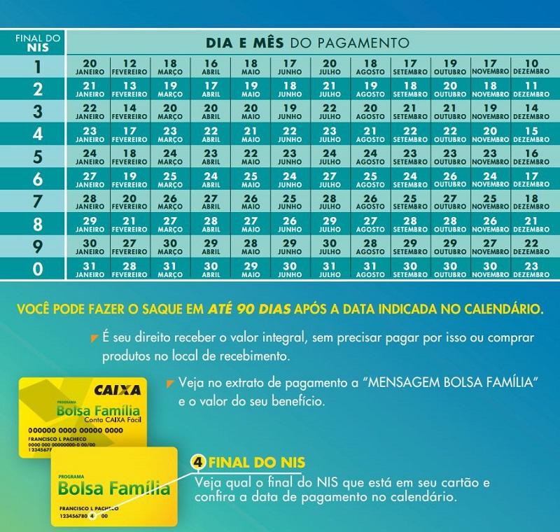 Calendário de Pagamento Bolsa Família