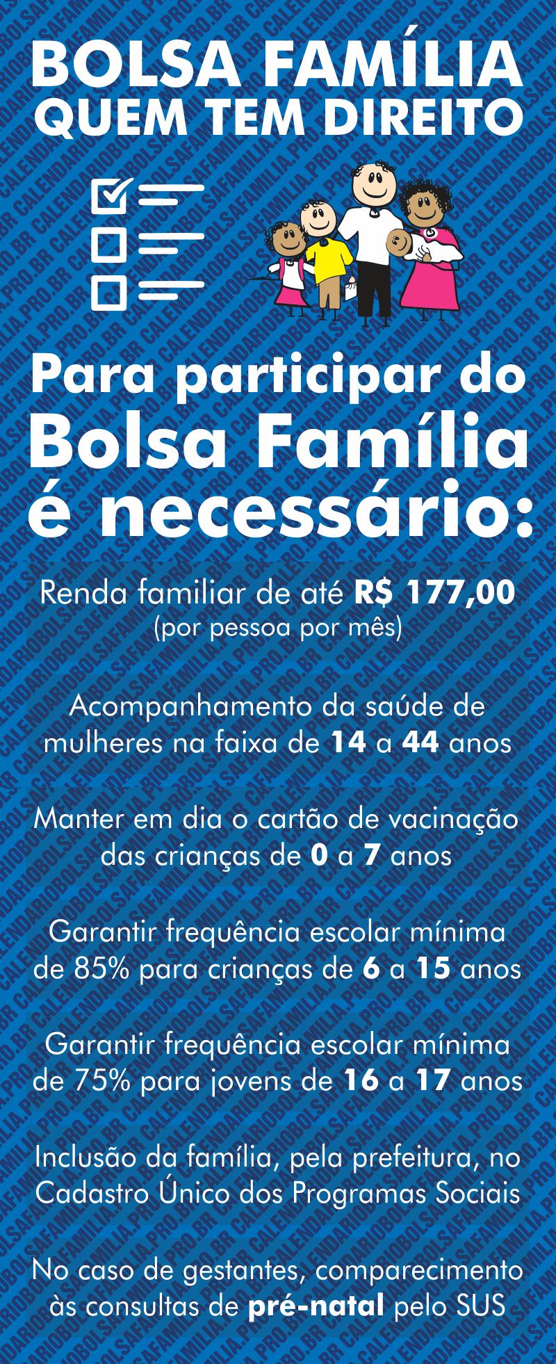 Quem tem direito ao Bolsa Família